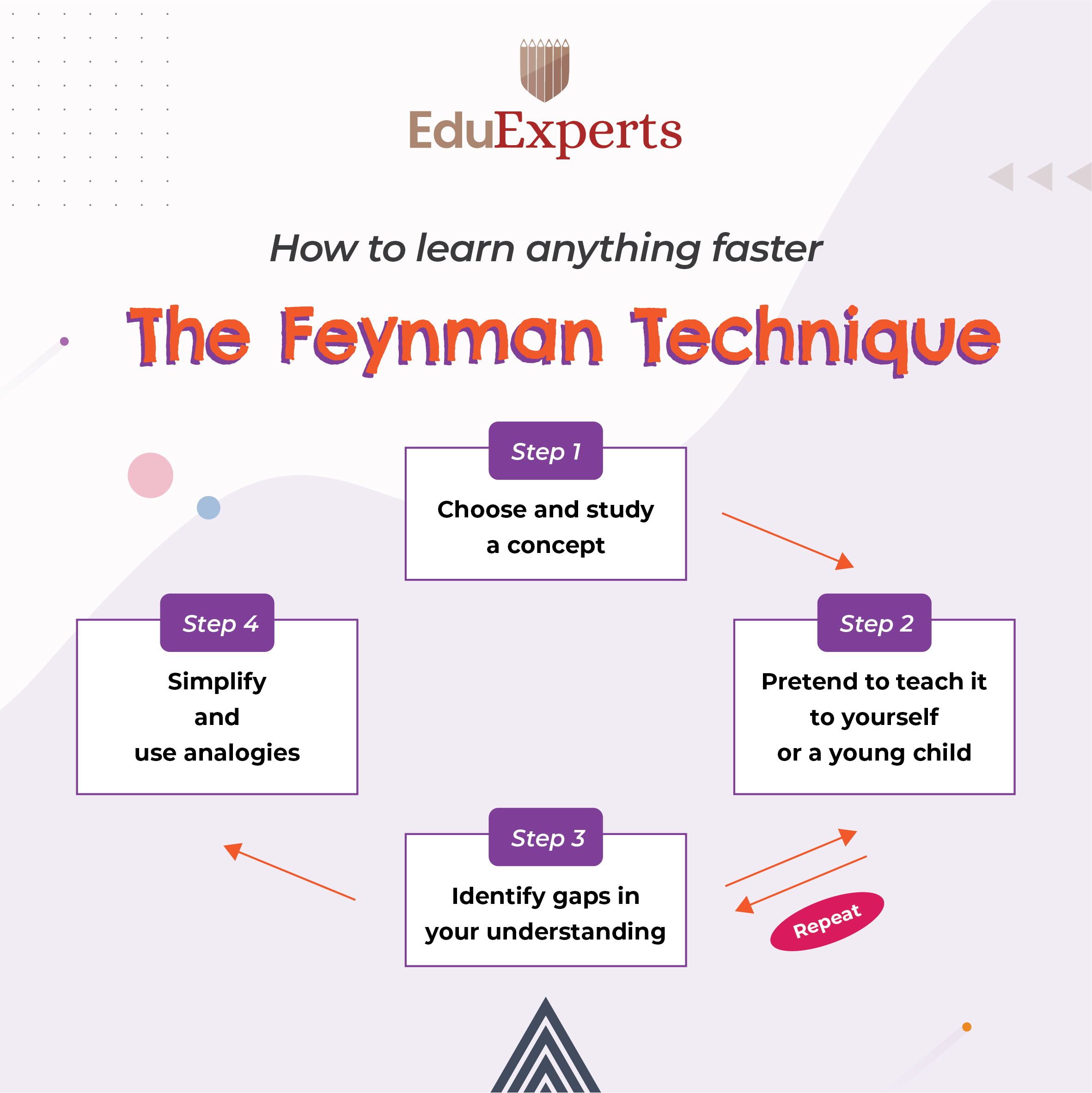 Feynman4.jpg